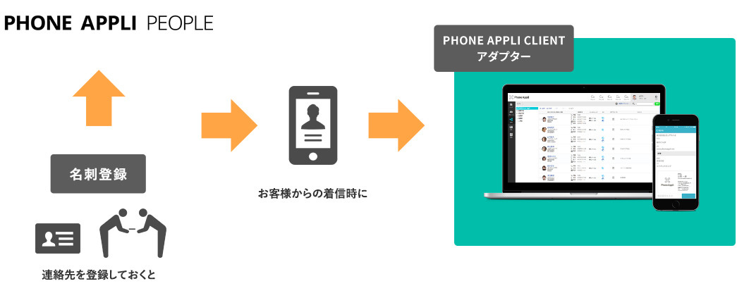 img_okyakusama01.jpg